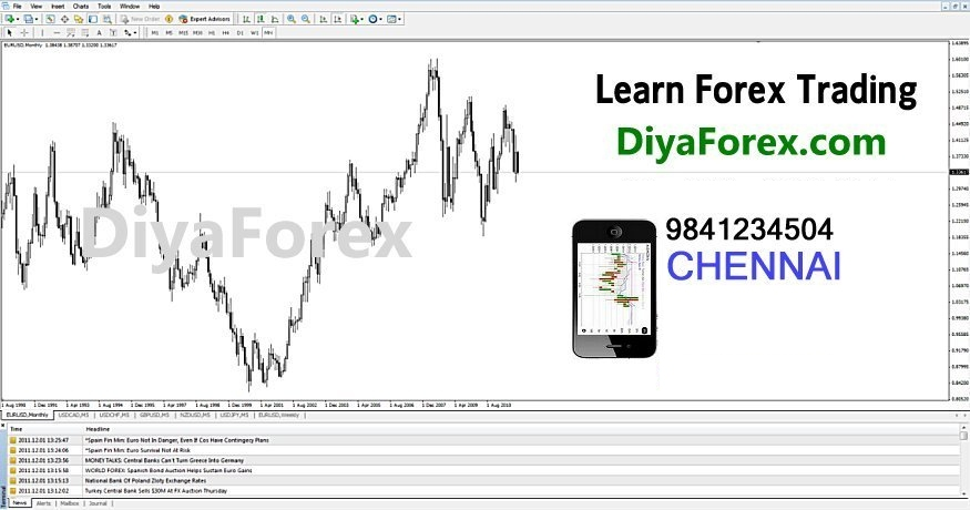 Forex exchange rates in chennai